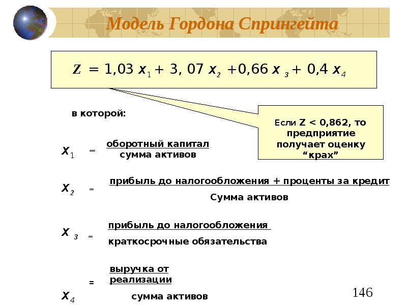 Модель Гордона-Спрингейта