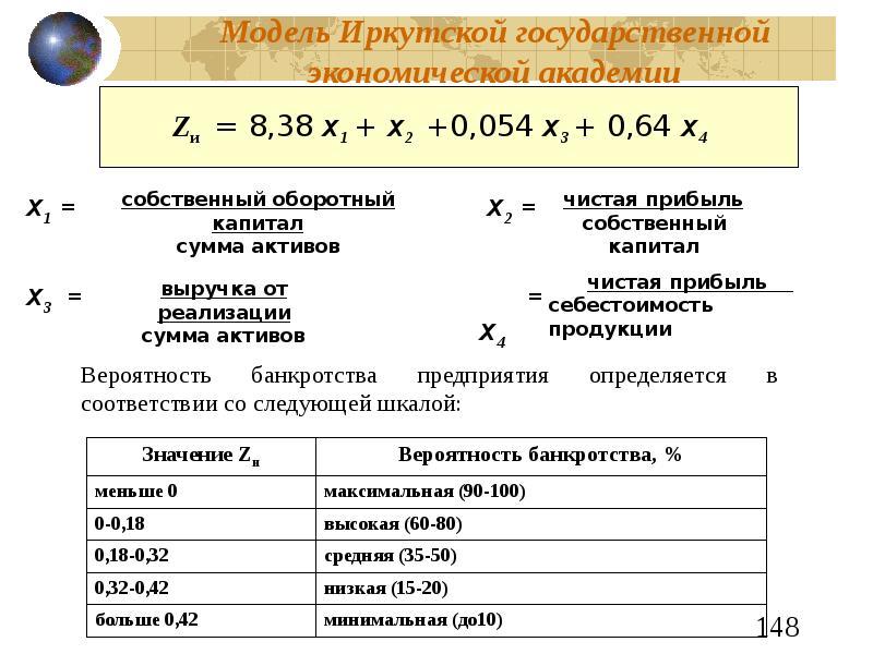Модель ИГЭА