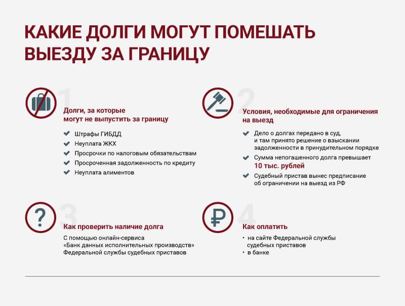 Как проверить запрет на выезд за долги