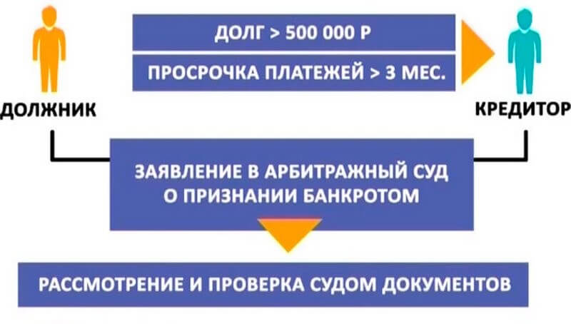 Список прилагаемых документов