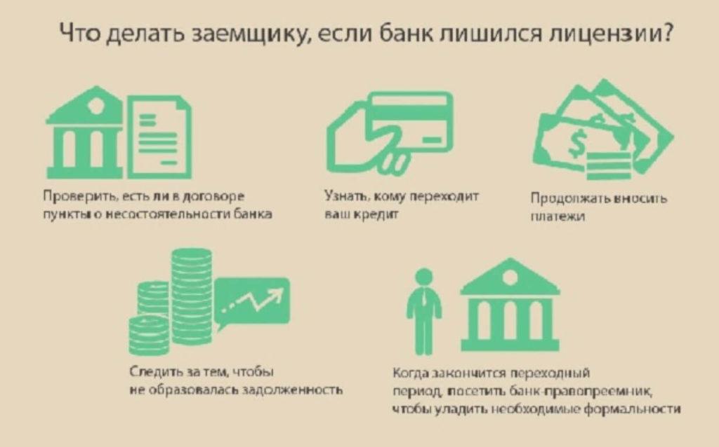 Что делать клиентам при банкротстве банка?
